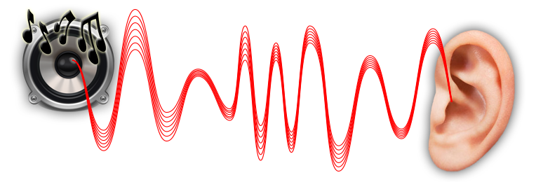 Afbeeldingsresultaat voor geluid