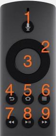 Amazon Fire TV - Kodi functies