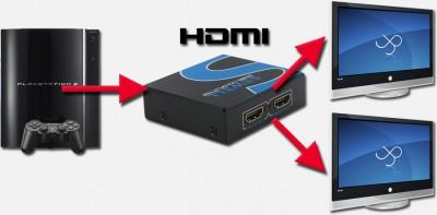 HDMI Splitter laat je 2 of meer apparaten aan 1 HDMI bron aansluiten