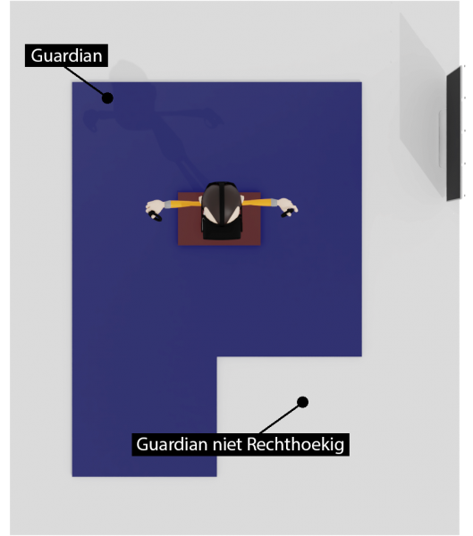 Guardian niet rechthoekig opzetten