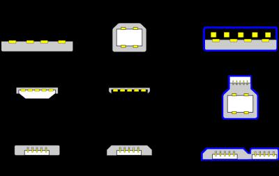 USB 2.x en 3.x connectors